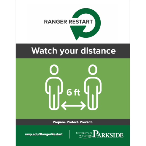 Watch your distance poster
