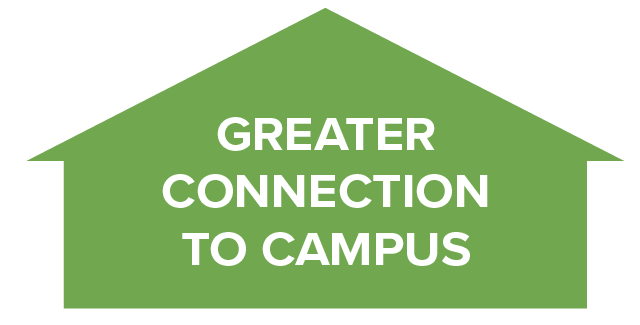 Greater Connection To Campus