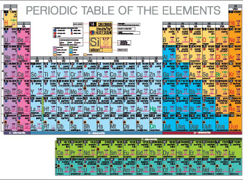 Chemistry_dept_Periodic_table